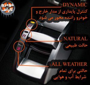 سیستم تنظیم حالت رانندگی انحصاری آلفارومئو با نام DNA